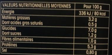 Poulet Cèpes à la Crème - Raynal und Roquelaure - 400 g